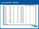 lancaster radio62