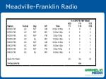 meadville franklin radio72