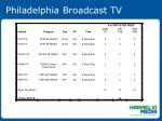 philadelphia broadcast tv