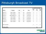 pittsburgh broadcast tv