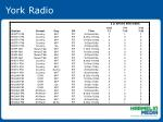 york radio