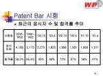 patent bar40