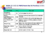wipa pbp patent bar practice