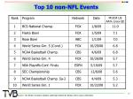 top 10 non nfl events