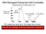well managed enterprises still unreliable