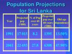 population projections for sri lanka