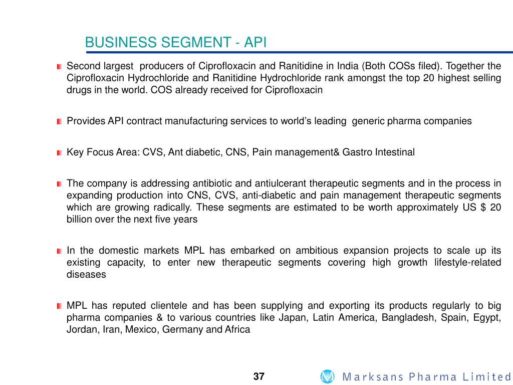 PPT - Marksans Pharma Limited Investor Presentation February