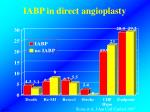 iabp in direct angioplasty16