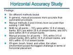 horizontal accuracy study20