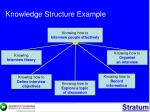 knowledge structure example