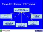 knowledge structure interviewing