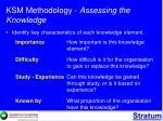 ksm methodology assessing the knowledge