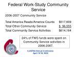 federal work study community service