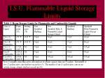 i s u flammable liquid storage limits