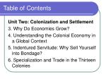 table of contents24