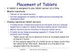 placement of tablets