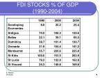 fdi stocks of gdp 1990 2004