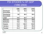 fdi stocks of gdp 1990 20045