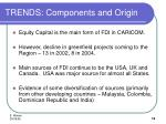 trends components and origin