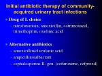 initial antibiotic therapy of community acquired urinary tract infections