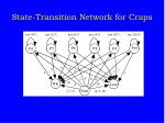 state transition network for craps