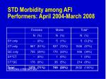 std morbidity among afi performers april 2004 march 2008