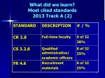 what did we learn most cited standards 2013 track a 2
