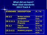 what did we learn most cited standards 2013 track a