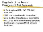 magnitude of the results management task bank wide