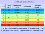 main sequence lifetimes
