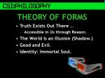 theory of forms37