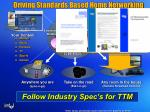 driving standards based home networking