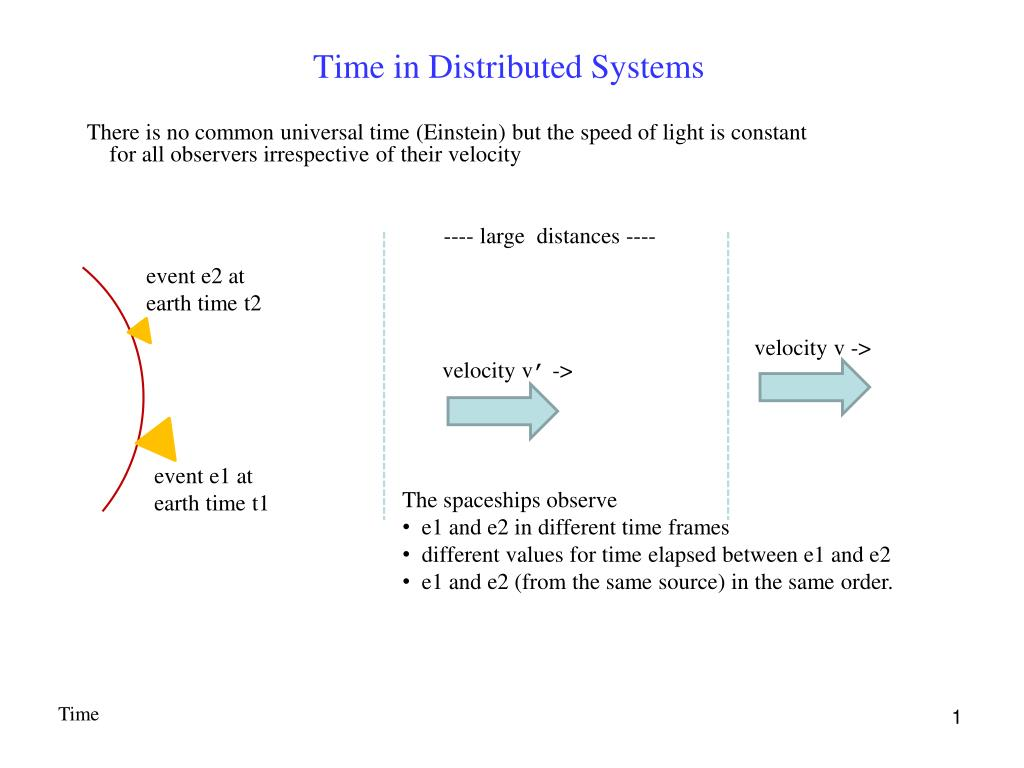 time in distributed systems l.