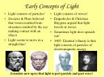 early concepts of light