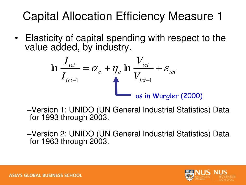 Elasticity of capital spending with respect to the value added, by industry.