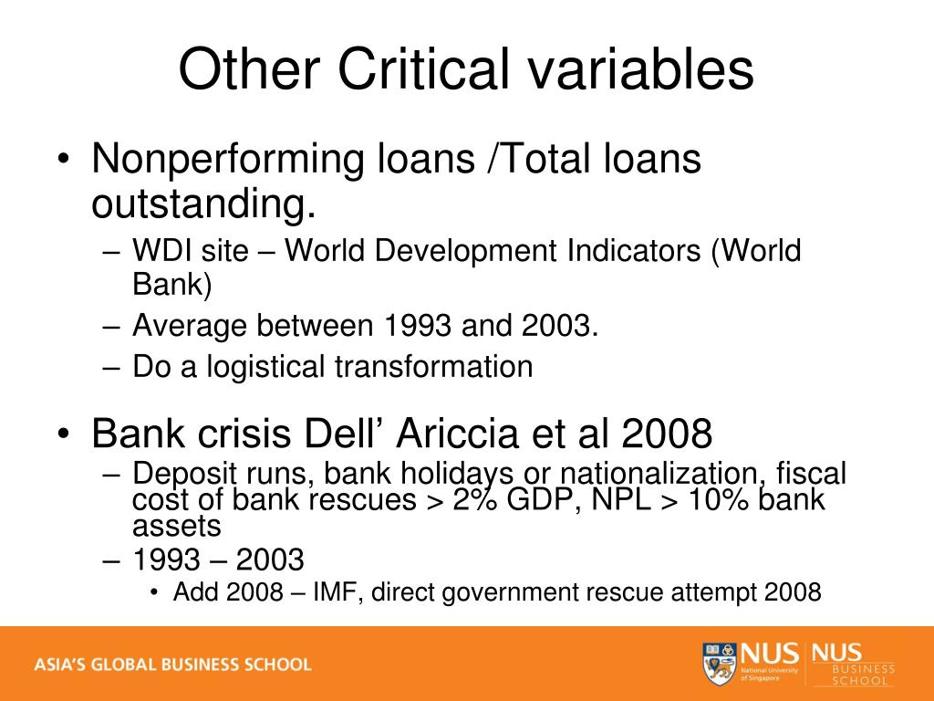 Nonperforming loans /Total loans outstanding.