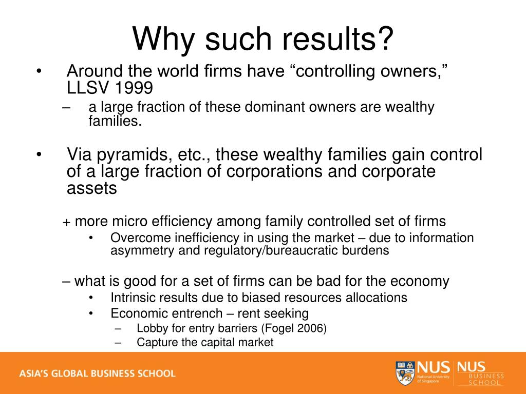 "Around the world firms have ""controlling owners,"" LLSV 1999"