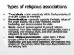 types of religious associations