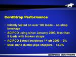 cordstrap performance