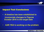 impact test conclusions