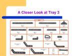 a closer look at tray 3