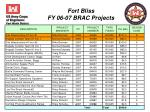 fort bliss fy 06 07 brac projects