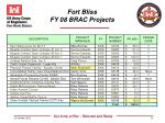 fort bliss fy 08 brac projects