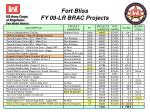 fort bliss fy 09 lr brac projects