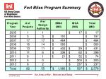fort bliss program summary