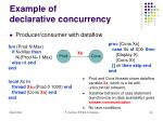 example of declarative concurrency