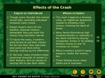 effects of the crash