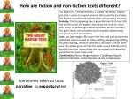 how are fiction and non fiction texts different