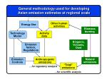 general methodology used for developing asian emission estimates at regional scale