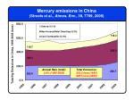 mercury emissions in china streets et al atmos env 39 7789 2005